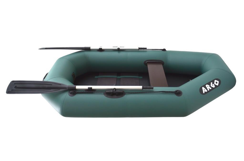 как выбрать плотность лодки